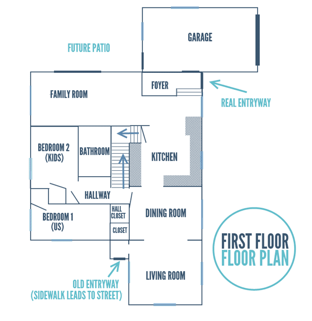 Floor Plan of Our Home